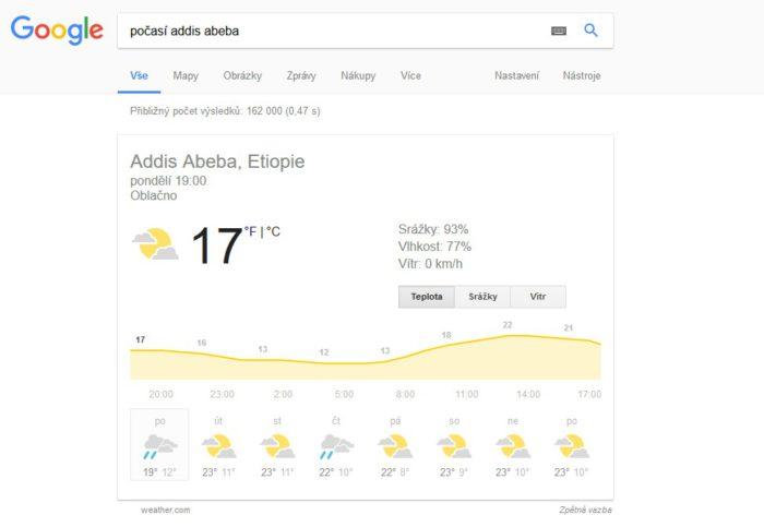 Google zná počasí na celém světě.